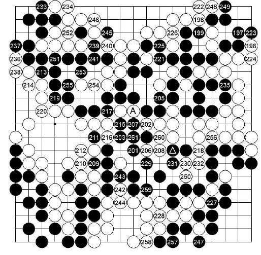 [제24기 하림배 프로여자국수전] 黑, 승리