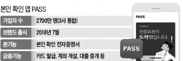 """간편인증 앱 '패스'…""""카드·보험 상품몰 진화"""""""