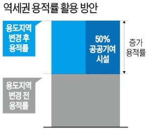 서울시, 역세권 활성화사업 본격화…주거·상업·공공 '콤팩트시티' 조성