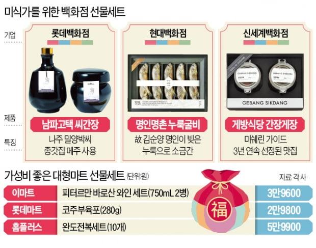 '미쉐린 게장''내추럴 와인'…설 선물 취향시대