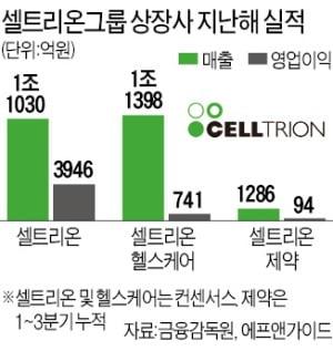 """서정진 회장 """"셀트리온 3社 합병 추진"""""""