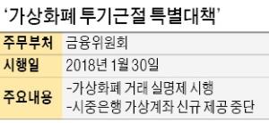 '가상화폐 투기근절 대책'은 위헌?…헌재서 공개변론