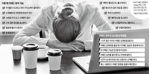 [이지현의 생생헬스] 커피 하루 안 마셨더니 쉽게 흥분하고 불면증상…혹시 카페인 중독?