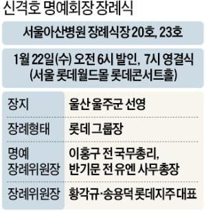 신격호 명예회장 타계, 아산병원에 장례식장…롯데그룹장으로 치러