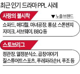 """""""현빈이 찬 시계 뭐지?""""…인기 드라마 PPL 효과↑"""