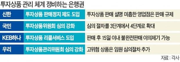 신한銀 초강수…'투자상품 판매 정지' 꺼냈다