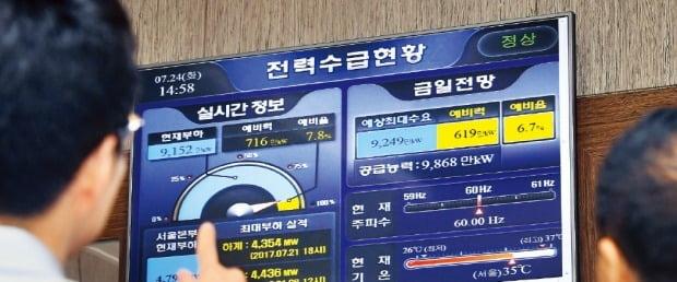 경기 부진 등의 영향으로 작년 1~11월의 전력 수요가 사상 처음 감소한 것으로 나타났다. 한국전력 직원들이 남대문로 서울지역본부에서 전력수급 상황을 살펴보고 있다.  /한경DB