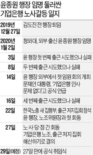 윤종원 기업은행장, 27일만에 첫 출근…노조추천이사제 수용