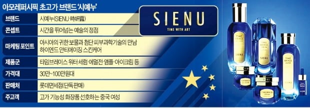 [단독] '손잡은 1등' 아모레-롯데면세점…'시예누'로 럭셔리 뷰티 시장 흔든다