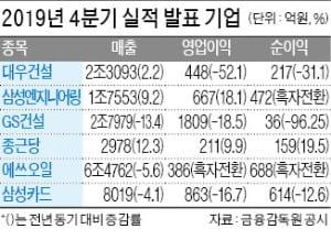 에쓰오일, 영업이익 386억 '실적 쇼크'