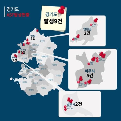 경기도 새해 돼지열병 '조기 차단 방역' 성공할까