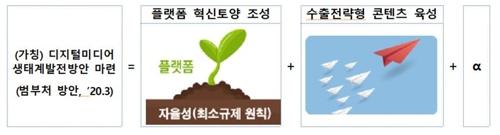 """AI 반도체에 10년간 1조원 지원…AI 강국 꿈 실현"""