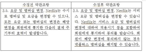 '요금·멤버십 바꾸고 통보만'…넷플릭스 불공정 약관 고쳐