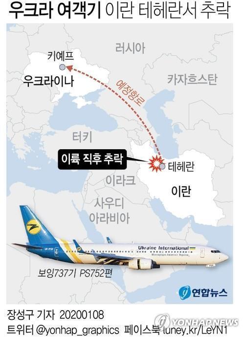 우크라이나, 이란에 피격 자국 여객기 블랙박스 공식 요구