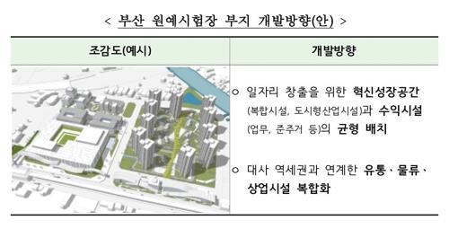 또 하나의 서부산권 신도시, 원예시험장부지 개발 본궤도