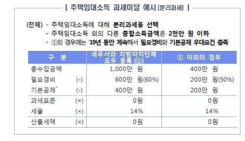 [Q&A] 임대소득 2000만원이하면 종합·분리과세 어느쪽이 유리?