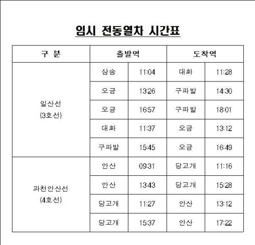 한국철도, 지하철 3·4호선 임시 전동열차 투입