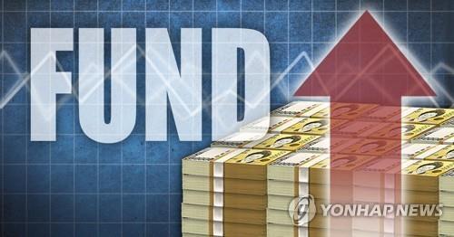 펀드의 증시 영향력 확대…시총 비중 3년반 만에 최고