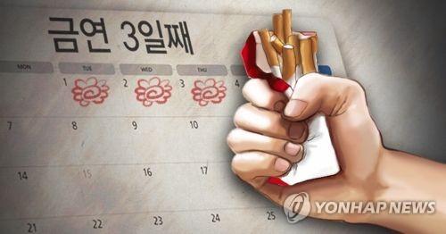"""금연 후 '사흘째'가 가장 큰 고비…""""최소 한 달 버텨야"""""""