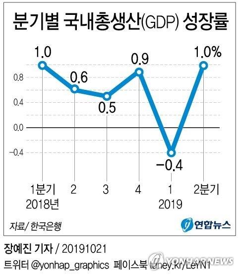 [증시풍향계] 춘제 유커 방한·작년 경제성장률 주목