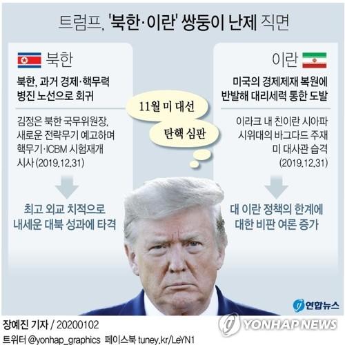 """트럼프외교 비판론 고조…""""北엔 설탕 이란엔 식초, 둘다 안먹혀""""(종합)"""