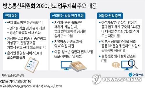 """""""방송·광고 규제 완화…민간 팩트체크 활성화 지원""""(종합)"""