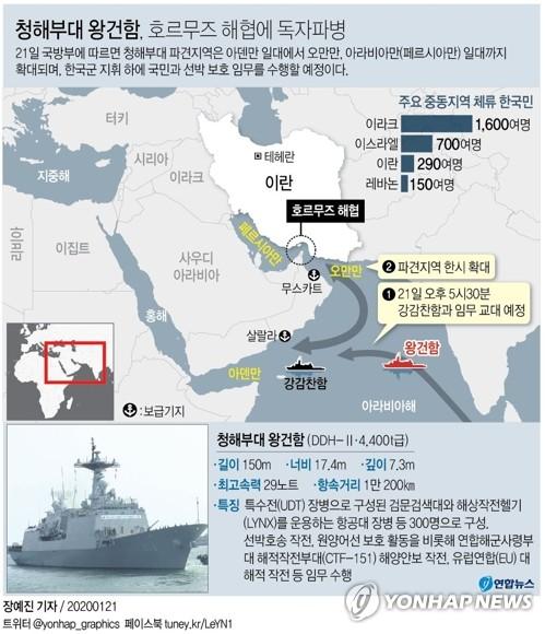 아덴만 해적 잡던 청해부대, 이젠 호르무즈까지 활동구역 확대(종합)