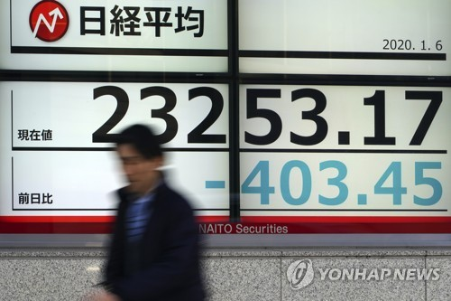 중동 리스크에 亞증시 약세…원유·금·엔화 값은 상승
