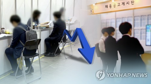 """새해도 암울한 채용 전망…인사담당 48% """"작년보다 안 좋을 것"""""""
