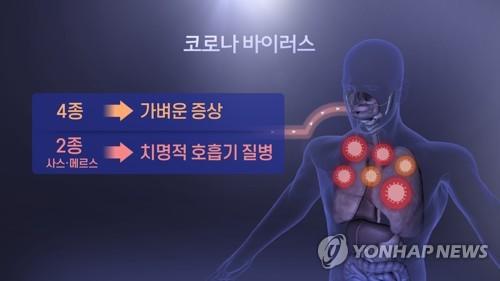 """중국 보건당국 전문가 """"우한폐렴 사람간 전염 확증적""""(종합)"""