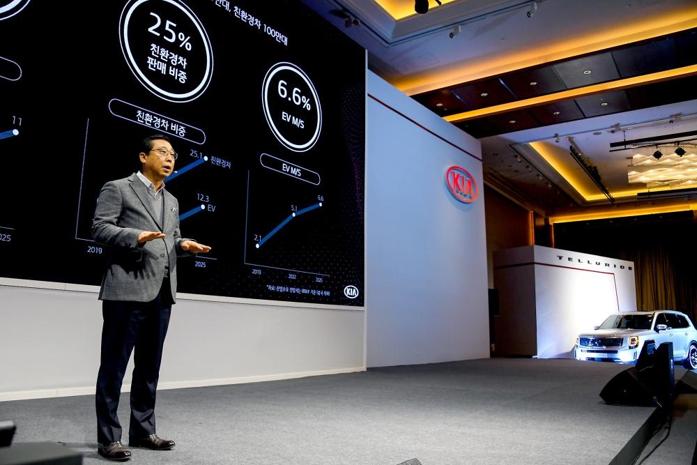 기아차, 2025년까지 전기차 풀라인업 구축