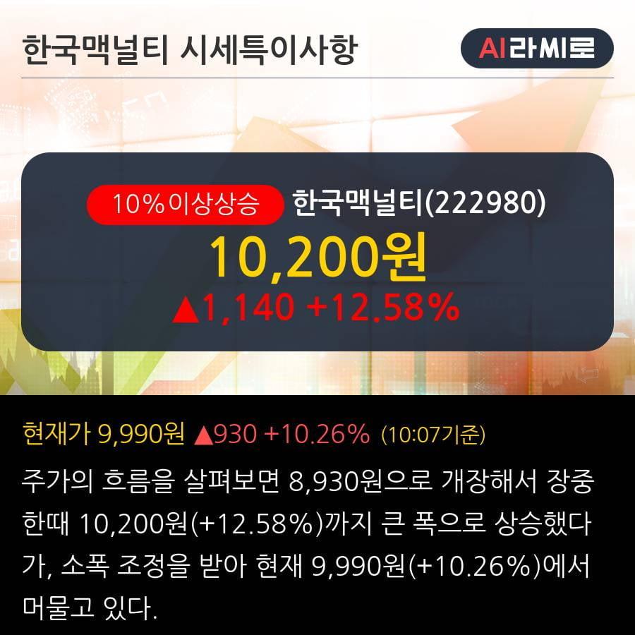 '한국맥널티' 10% 이상 상승, 2019.3Q, 매출액 110억(+47.6%), 영업이익 7억(흑자전환)