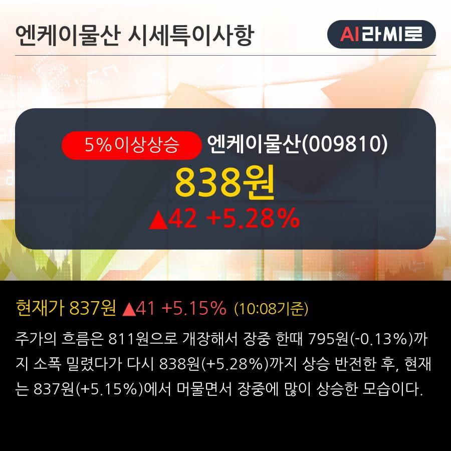 '엔케이물산' 5% 이상 상승, 외국인, 기관 각각 4일, 4일 연속 순매수