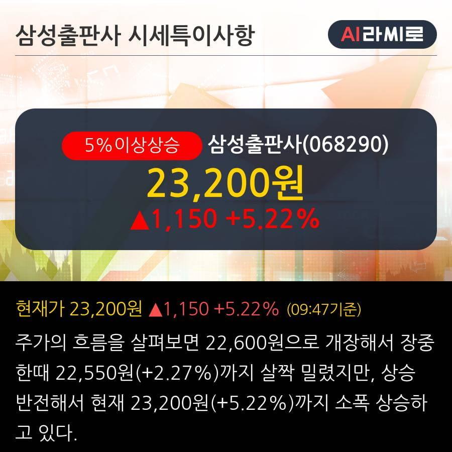 '삼성출판사' 5% 이상 상승, 주가 반등 시도, 단기 이평선 역배열 구간