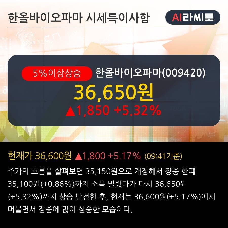 '한올바이오파마' 5% 이상 상승, 단기·중기 이평선 정배열로 상승세