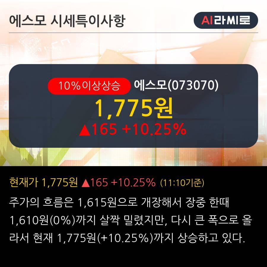 '에스모' 10% 이상 상승, 주가 20일 이평선 상회, 단기·중기 이평선 역배열