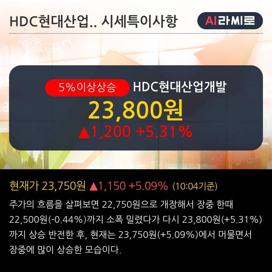 'HDC현대산업개발' 5% 이상 상승, 전일 외국인 대량 순매수