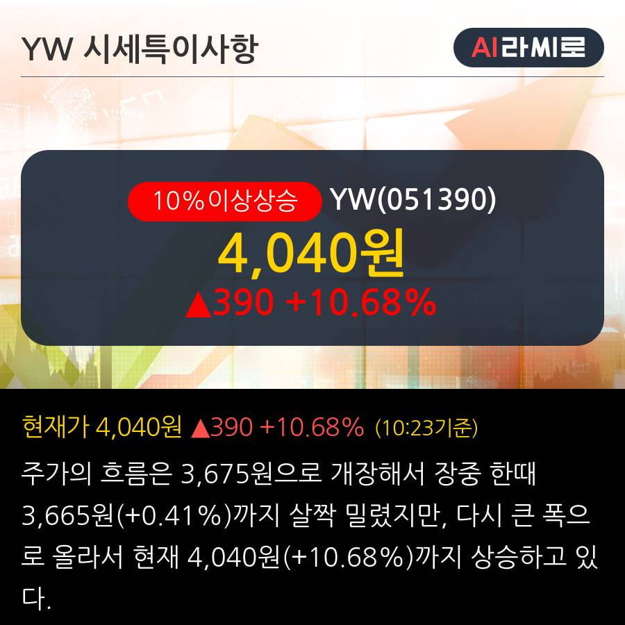 'YW' 10% 이상 상승, 주가 상승세, 단기 이평선 역배열 구간