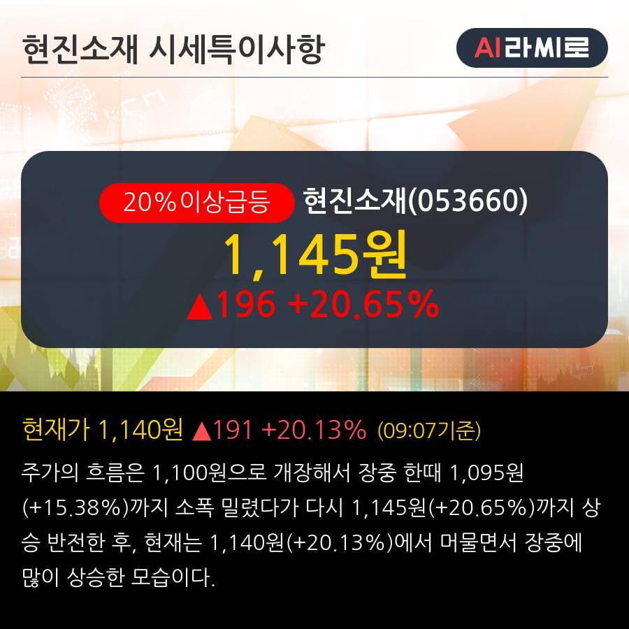 '현진소재' 20% 이상 상승, 주가 20일 이평선 상회, 단기·중기 이평선 역배열