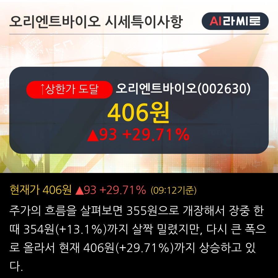 '오리엔트바이오' 상한가↑ 도달, 전일 외국인 대량 순매수