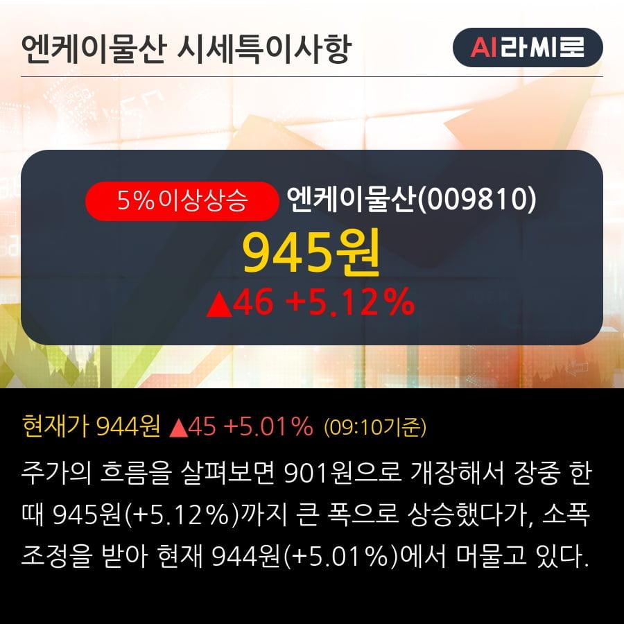 '엔케이물산' 5% 이상 상승, 2019.3Q, 매출액 14억(+30.8%), 영업이익 -4억(적자지속)