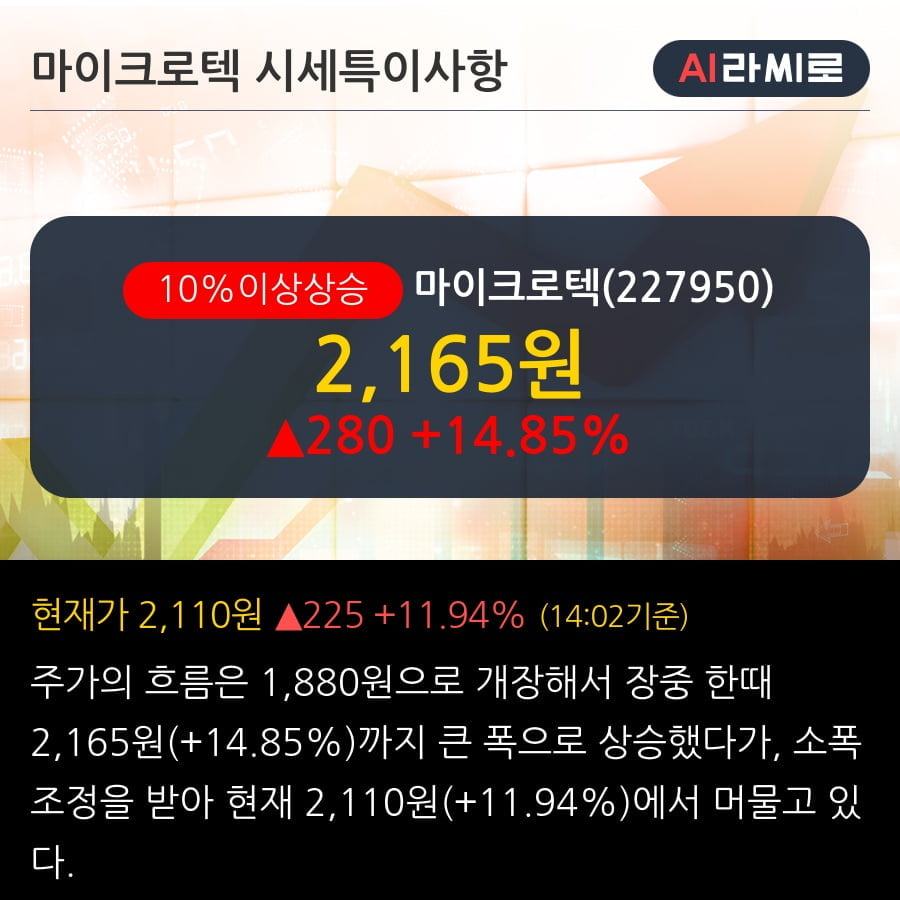 '마이크로텍' 10% 이상 상승, 단기·중기 이평선 정배열로 상승세