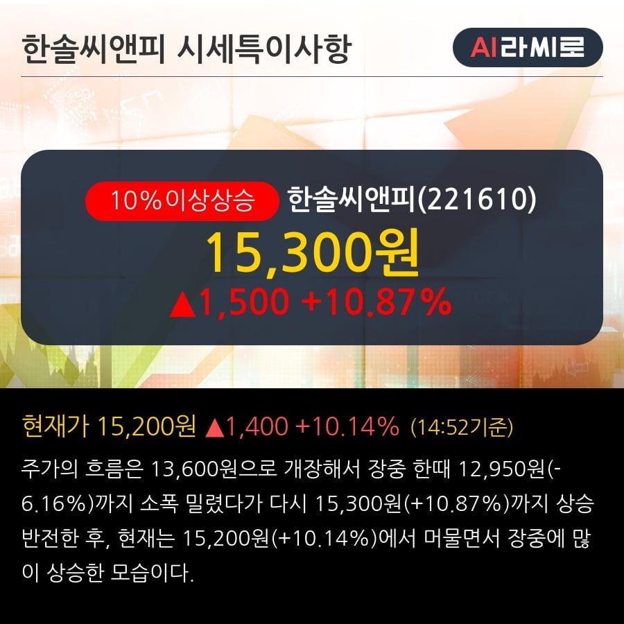 '한솔씨앤피' 10% 이상 상승, 2019.3Q, 매출액 125억(+33.6%), 영업이익 7억(흑자전환)