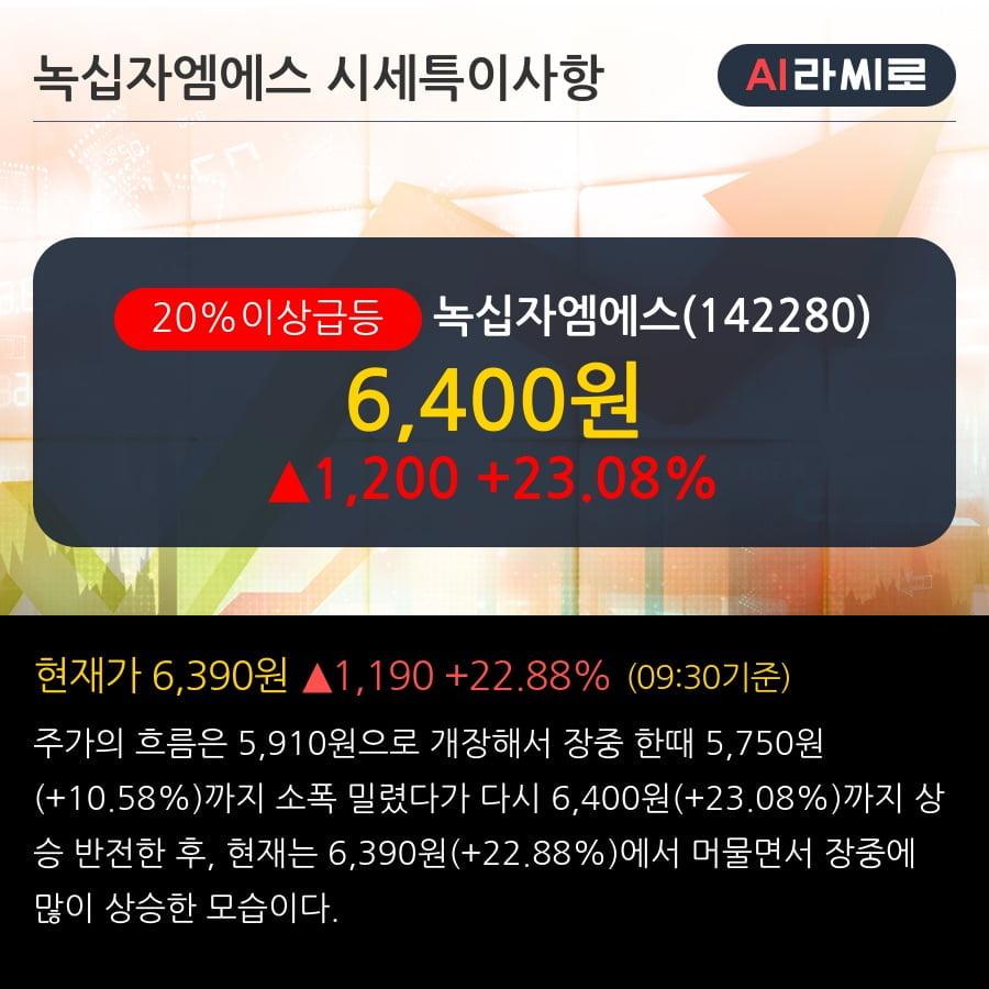 '녹십자엠에스' 20% 이상 상승, 주가 60일 이평선 상회, 단기·중기 이평선 역배열