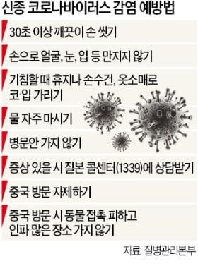 황강시, 사상 초유 '외출금지'…베이징, 10년 방치 '사스병원' 개조