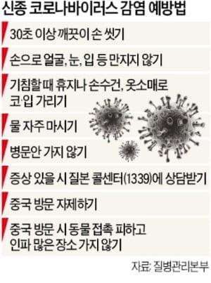 정부 '신종코로나' 총력 대응…홍남기·성윤모 잇따라 현장 행보