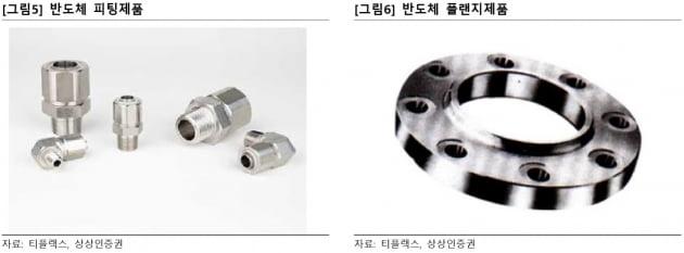 """티플랙스, 2차전지 등 사업영역 확장 중…""""주가 미반영"""""""
