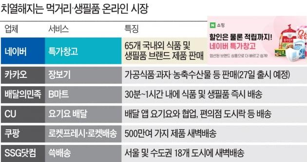 네이버·카카오도 참전…격전장된 온라인 '장보기 시장'