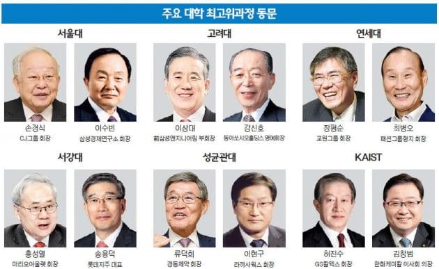 동문끼리 사업 시너지…대기업 회장·정치인 '막강 네트워크'