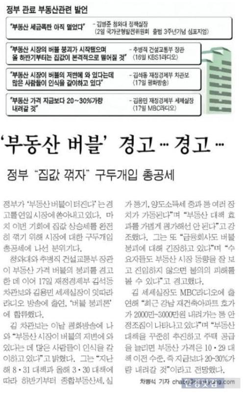 한국경제신문 2006년 5월18일 기사. 당시에도 정부에서는 집값에 대한 경고를 수차례 내놨다. (자료 한경DB)